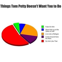 Things Tom Petty doesnt want you to do