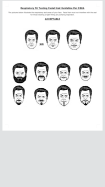 This guide to OSHA approved facial hair while wearing a respirator looks like a style guide for Ron Swanson