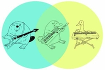 This is the greatest Venn Diagram to ever exist