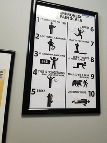 This pain scale at my docters office
