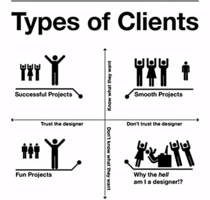 Type of Client