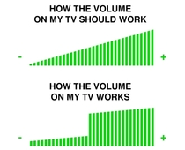 Volume on my TV
