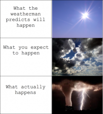 Weather predictions