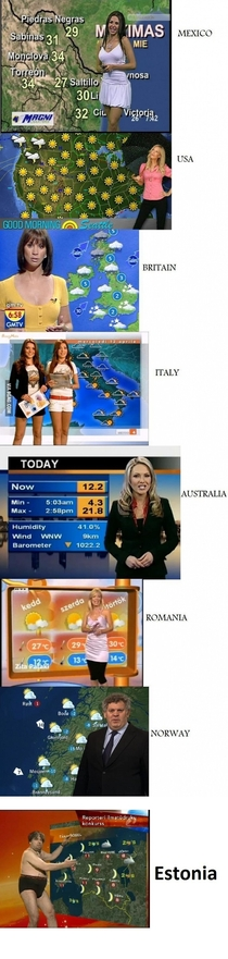 Weather reporters around the world
