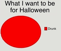 What are you dressing up as for Halloween