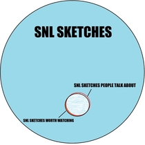 Why I never bother watching SNL