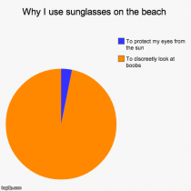 Why I use sunglasses at the beach