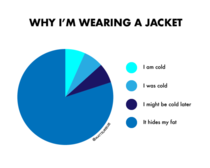 Why Im wearing a jacket