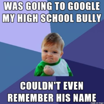 With all the talk about how bullies turned out