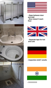 World of Toilet Troubles