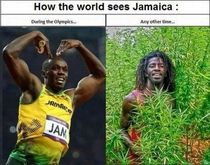 World perspective of Jamaica